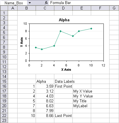 Link chart text to a cell peltier tech blog link chart and axis titles ccuart Choice Image