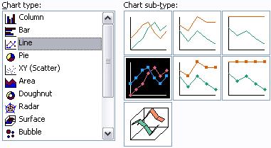 Line Chart Sub-Types