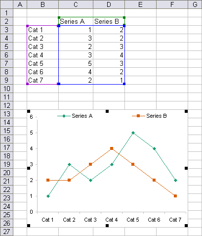 Dynamic chart source data peltier tech blog add some data to enlarge the dynamic range open the define names dialog select chtsourcedata and click in the refers to box the highlighted range shows ccuart Choice Image