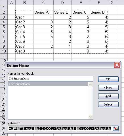 Dynamic chart source data peltier tech blog the chart has not changed but with a simple vba procedure we can change the charts source data range to reflect the new dimensions of our defined range ccuart Choice Image