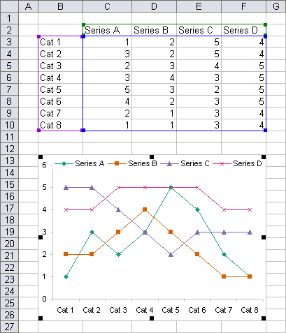 Dynamic chart source data peltier tech blog to make this work more dynamically you can include the setsourcedata command in a worksheetchange event right click on the sheet tab choose view code ccuart Choice Image