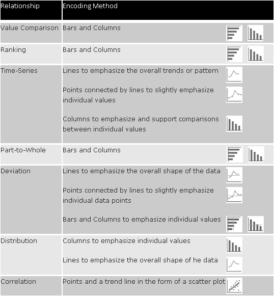 XLCubed Chart Selection Guidelines