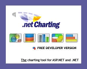 Dot Net Charts