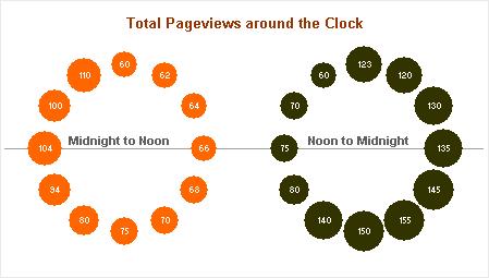 Blog Around Clock >> Rock Around The Clock Peltier Tech Blog