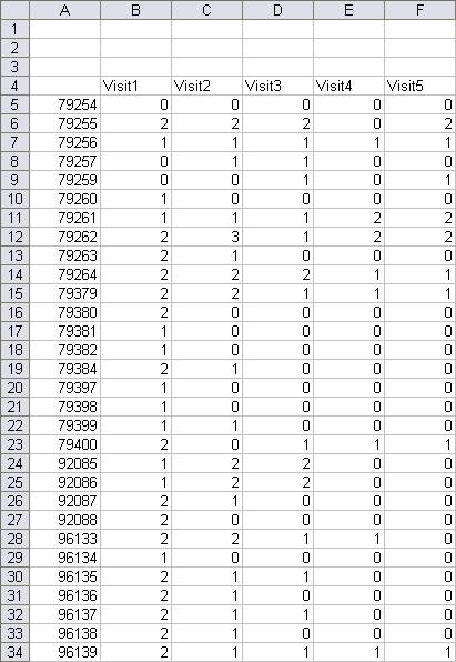 parallel coordinates data
