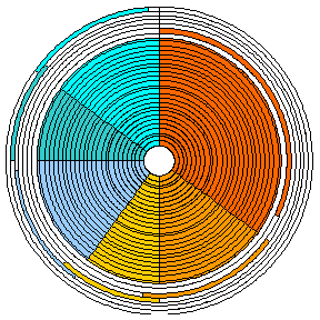 donut chart with many series and lines