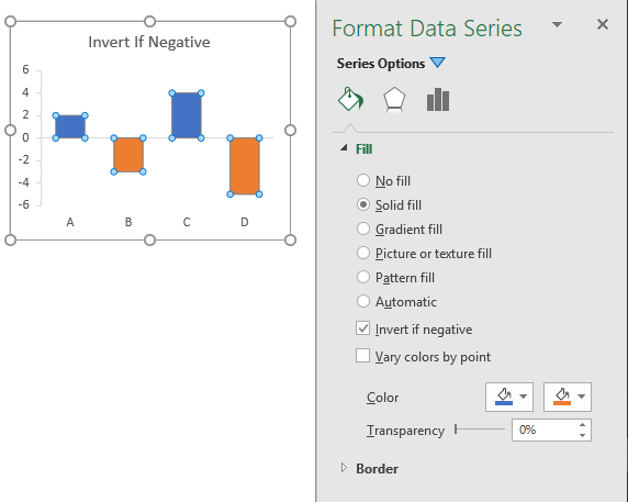 Invert If Negative for Excel 2016