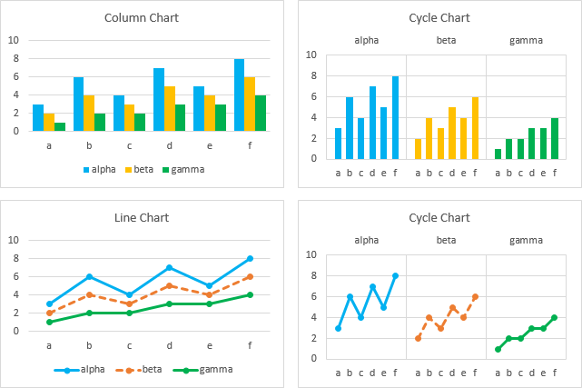 Convert your chart to a Cycle Plot
