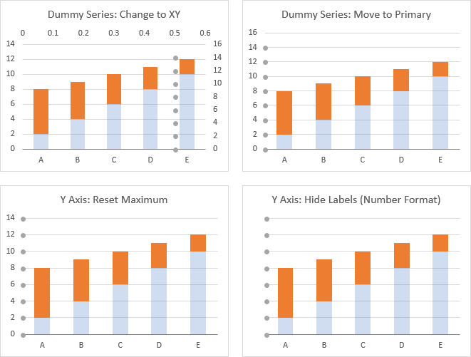 Dummy Axis Labels Protocol Part 1