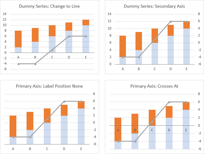 Secondary Axis Labels Protocol Part 1