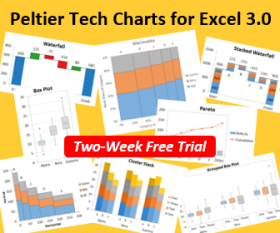 Peltier Tech Charts for Excel