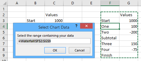 Waterfall Chart Select Data