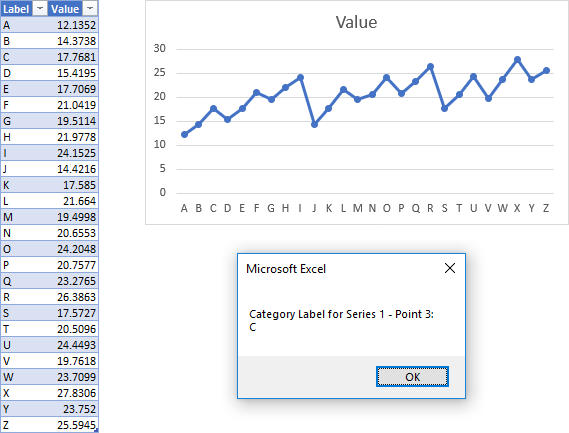 Extract labels from category axis in an excel chart vba peltier chart with simple category axis ccuart Image collections