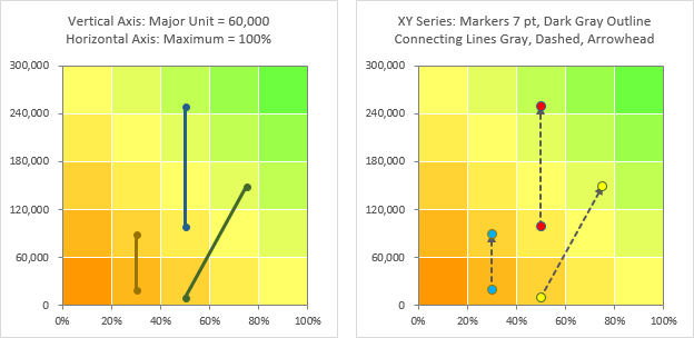 Add Paired Risk Matrix Data Step 3