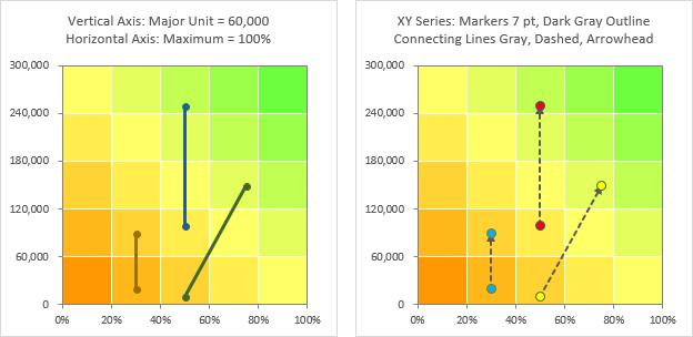 Add Paired Risk Matrix Data Step 3