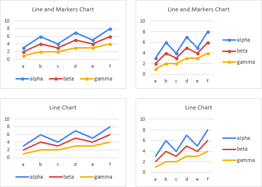 Line Charts with Wide Legend Keys