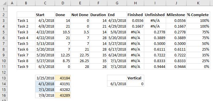 Gantt Charts In Microsoft Excel Peltier Tech Blog