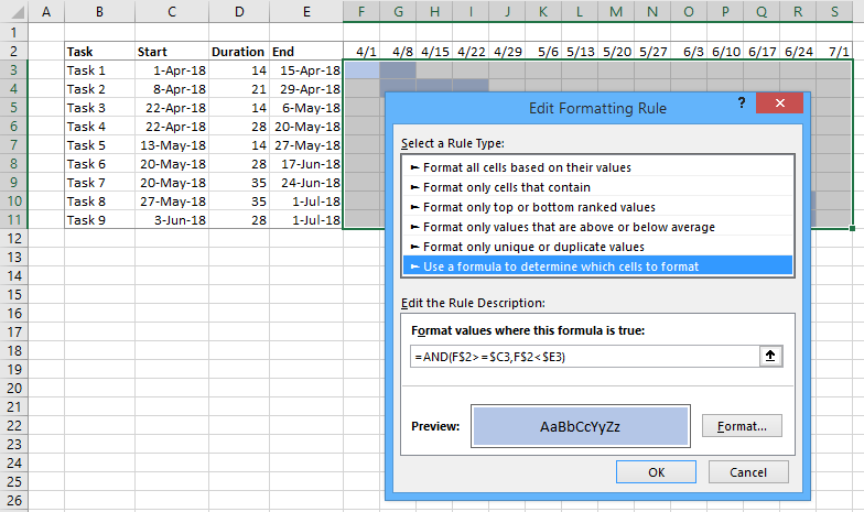Conditional Formatting to Generate Worksheet Gantt Chart