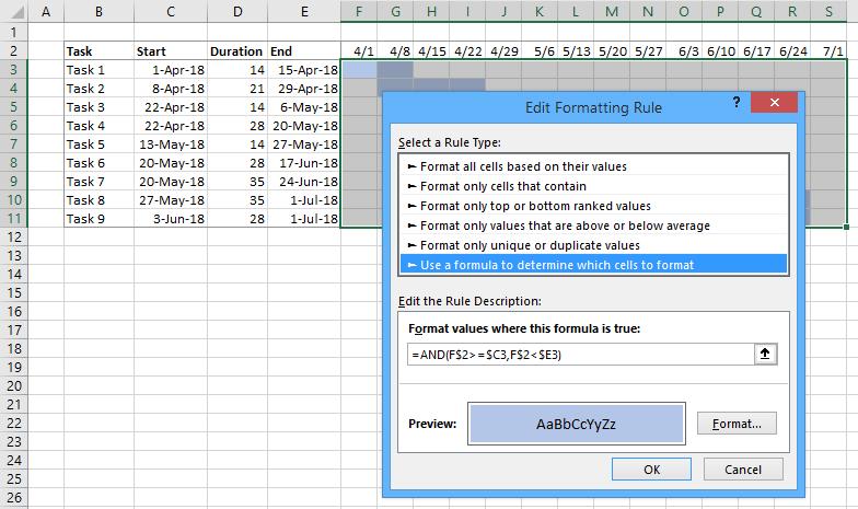 Conditional Formatting to Generate Worksheet Gantt Chart