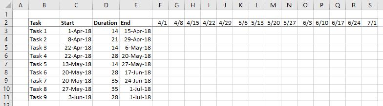 Blank Range for Worksheet Gantt Chart