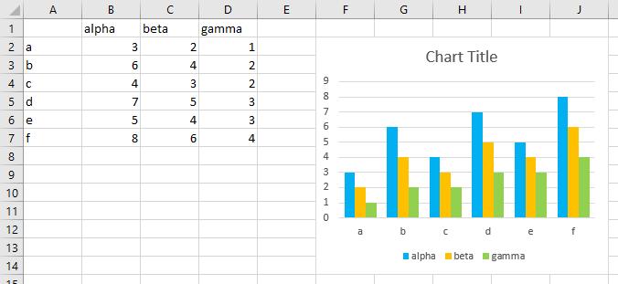 Original Chart and Data