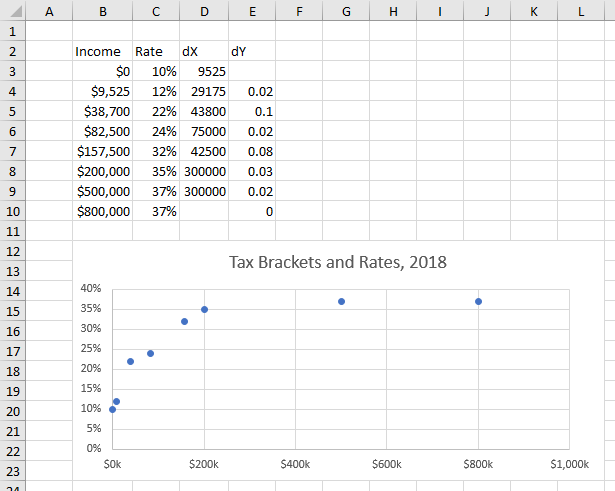 XY Scatter Plot with Error Bar Data