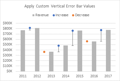 'Increase' Error Bars with Custom Values