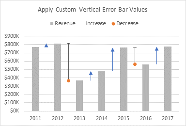 'Decrease' Error Bars with Custom Values