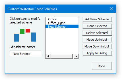 Waterfall Chart Custom Color Schemes