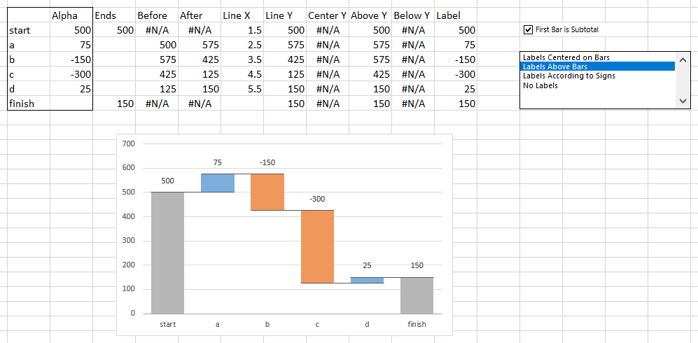 Waterfall Chart on Active Worksheet Using Up Down Bars