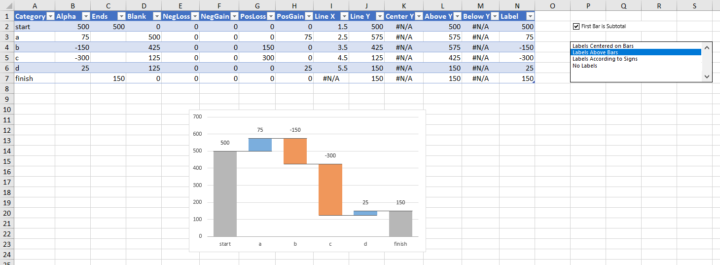 Waterfall Chart on New Worksheet Using Stacked Columns