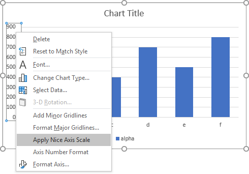 Peltier Tech Charts for Excel Chart Axis Context Menu - Apply Nice Scale