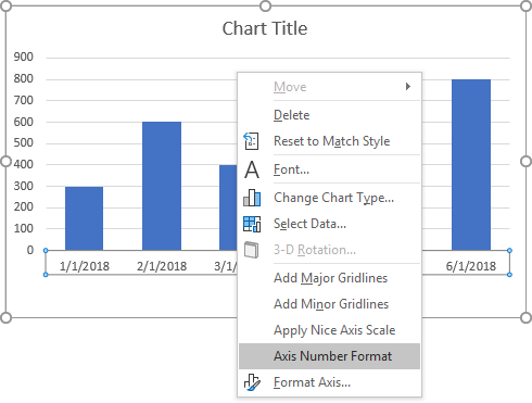 Peltier Tech Charts for Excel Chart Axis Context Menu - Axis Number Format