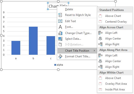 Peltier Tech Charts for Excel Chart Title Position Context Menu