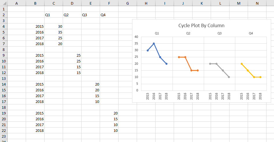 Cycle Plot Output