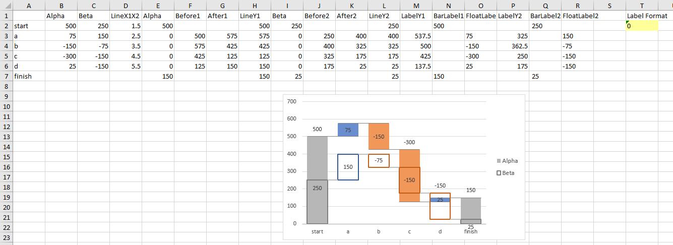 Dual Waterfall Chart Output on New Sheet
