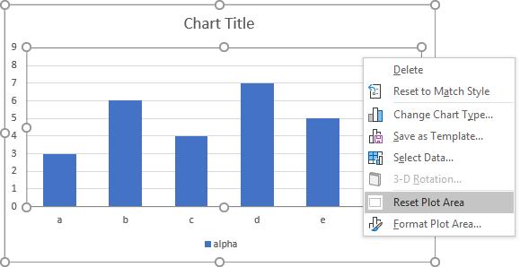 Peltier Tech Charts for Excel Plot Area Context Menu