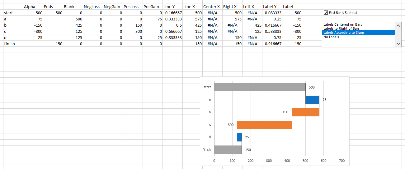 Rotated Waterfall Chart and Calculations Output on Active Sheet