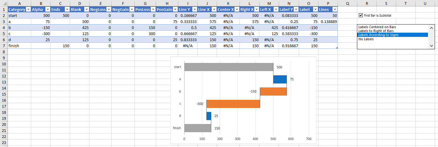 Rotated Waterfall Chart and Calculations Output on New Sheet