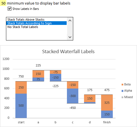 Data Labels and Controls for a Stacked Waterfall Chart