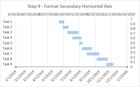 How to add a second line to a graph in excel 2020