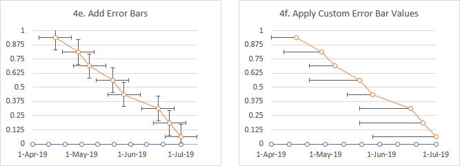 Simple Combo Gantt Chart