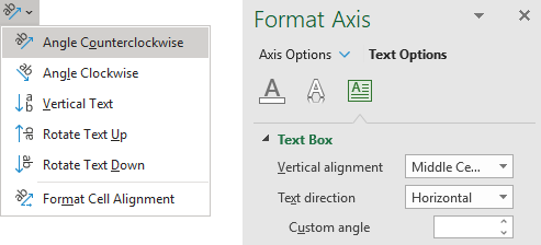 Alternate ways to adjust the alignment of the axis labels