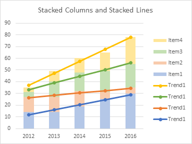 Stacked Column Chart with Stacked Lines