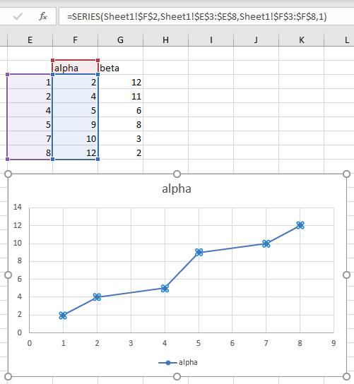 The Chart SERIES Formula