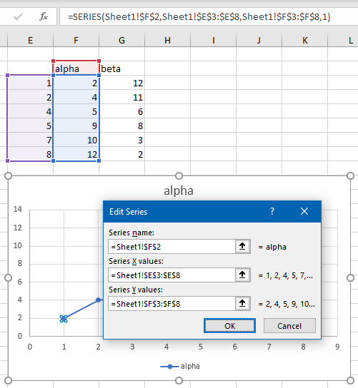 The Edit Series dailog and the SERIES formula indicate the same data ranges
