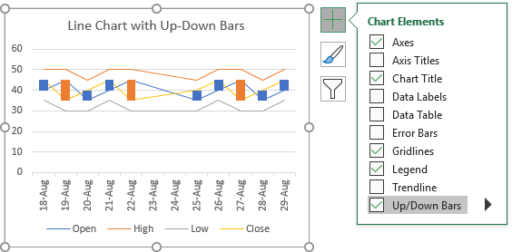 Line Chart with Up-Down Bars