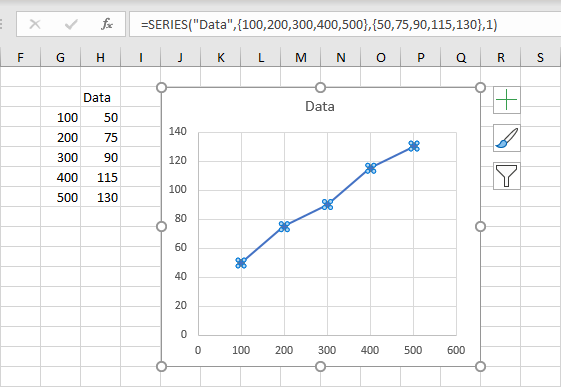 Chart With Unlinked X and Y Data