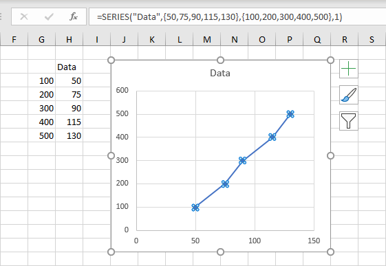 Chart After Switching Unlinked X and Y Data