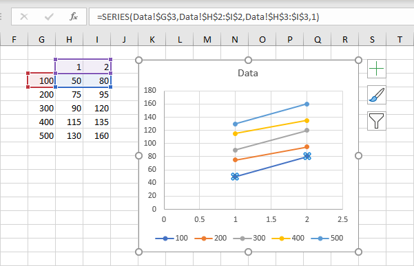 Chart After Switching Source Data Columns and Rows